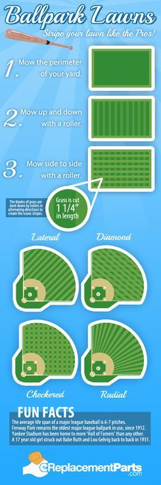 How to stripe your lawn like Pro baseball fields. I bet once you do this you could start a business!