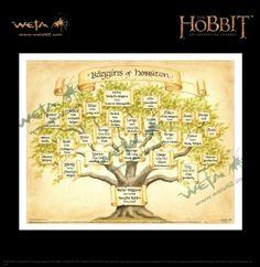Hobbit Collectibles: Baggins of Hobbiton - Art Print