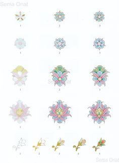 Tezhip Sanatında Çiçek Boyama Tekniği – Tezhip Sanatı