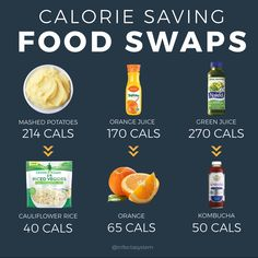 Counting calories is the single most important factor for weight loss, proven by research. Learn how calories work and how to calculate your calorie needs. Healthy Food Swaps, Healthy Snacks For Diabetics, Healthy Eating, Healthy Recipes, Weight Loss Meals, Food Calorie Chart, Calorie Diet, Low Carb Food List, Kombucha