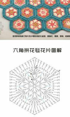 52 Ideas crochet granny square join as you go african flowers Hexagon Crochet Pattern, Crochet Diagram, Crochet Stitches Patterns, Crochet Chart, Crochet Squares, Love Crochet, Crochet Motif, Knitting Patterns, Crochet Granny