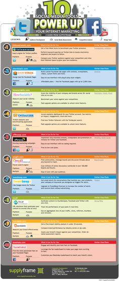 10 Social Media Tools to Power Up Your Internet Marketing #infographic #infographic www.socialmediamamma.com