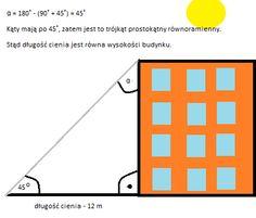 blog matematyczny Beaty Zawisły