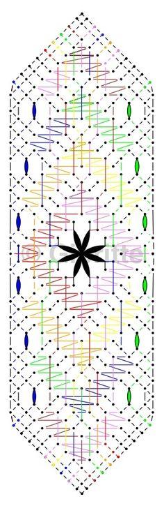 Les marque-pages de Gibritte - Dentelles et créations de Gibritte