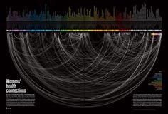 Data Visualization : Data Visualization