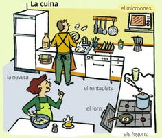 """#Fitxa #Imprimible del #vocabulari de la #casa """"La Cuina"""" en #català #flashcards #EduacióPrimaria"""