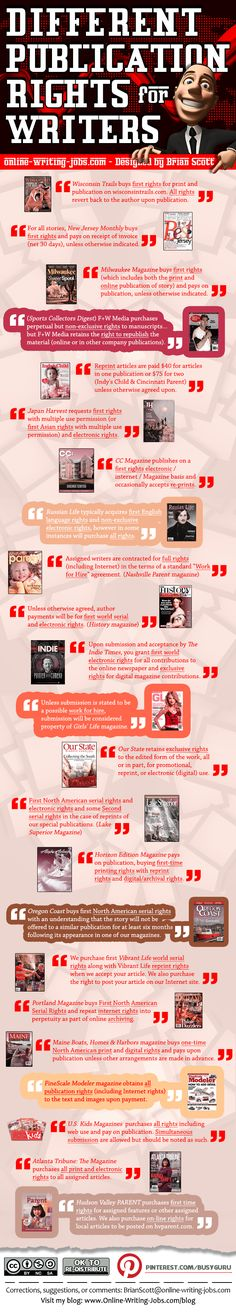 """Free infographic: """"Different Publication Rights for Freelance Writers""""  reveals the type of rights print and digital magazines typically buy from freelance writers. Based on my article at http://online-writing-jobs.com/blog/publication-rights-every-freelance-writer-and-book-author-should-know/"""