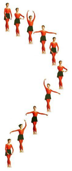 Ports de bras Ballet Barre, Ballet Class, Ballet Dancers, Dance Recital, Dance Class, Ballet Steps, Dance Positions, Ballet Inspired Fashion, Ballet Drawings