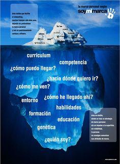 La eficacia del modelo Iceberg de #marcapersonal vía soymimarca
