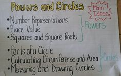 Powers and Circles Main Ideas Parts Of A Circle, Main Idea, Place Values, Circles, Maine, Bullet Journal, Ideas, Thoughts