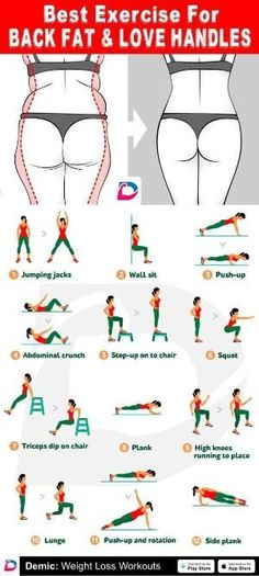 Exercises for back fat & love handles. - Yoga & fitness - Exercises for Back Fat & Love handles. Good Back Workouts, Back Fat Workout, At Home Workout Plan, Back Exercises, Butt Workout, At Home Workouts, Side Workouts, Exercises For Love Handles, Back Fat Exercises At Home