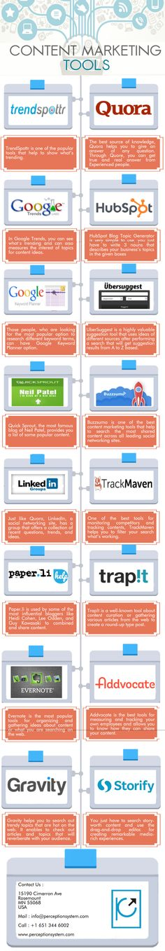 16 Best Content Marketing Tools of 2015 Are you facing problem in generating impressive content for your eCommerce website? #infographic #contentmarketing #marketing #eCommerce #Tools #marketingtools #marketingtips #marketingonline #marketingstrategy #contentmarketingtips #tipsandtricks #Tech