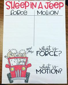 Force and Motion Sheep in a Jeep because it's the best science lesson in the history of science lessons. Science Anchor Charts, Kindergarten Anchor Charts, Kindergarten Science, Elementary Science, Science Classroom, Teaching Science, Science For Kids, Earth Science, Science Activities