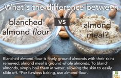 The difference between almond flour and almond meal - good to know