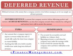 Deferred revenue is the money that a company receives even before earning it, or we can simply say advance payment that a compant gets. Accounting Notes, Learn Accounting, Accounting Education, Accounting Basics, Bookkeeping And Accounting, Accounting And Finance, Accounting Principles, Business Accounting, Business Education