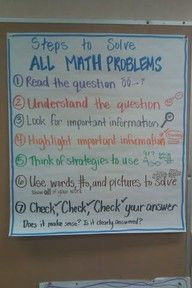 by Middle School Math Rules!  Laughing to myself because my MS students are TOO cool to follow rules.