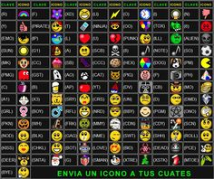 xat smilies list - I know that there are some of these in the chat room but you guys there are more out there so I thought I would share them with you.