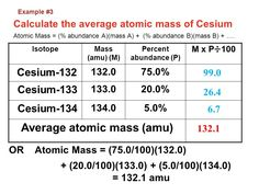 Image result for 134 atomic mass Physical Chemistry, Hologram, Physics, Books, Image, Libros, Book, Book Illustrations, Physique