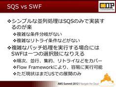 ソリューションアーキテクト#61 – AWS WEB問題集で学習しよう
