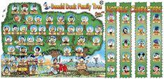 donald-duck-family-tree-best-version.jpg (1954×948)