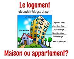 El Conde. fr: Maison ou appartement?