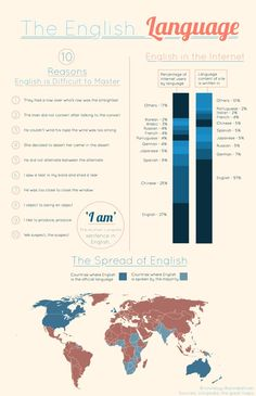 Educational infographic : The British Empire plastered the English language around the globe. But what is
