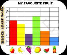 My favourite fruit chart/graph