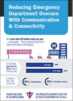 INFOGRAPHIC: Reducing Emergency Department Overuse with Communication & Connectivity