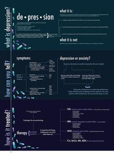 Depression Infographic