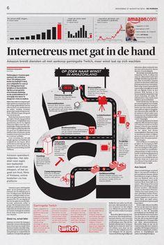Graphic: Art Direction: Arne Depuydt/Freek De Groote© DeMorgen #editorial #design #newspaperdesign