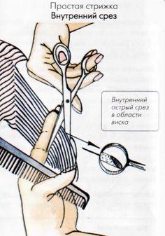 «Простая стрижка» — это стрижка одинаковой длины волос, или сочетание двух или более разных по длине зон на голове. Конечно, вы обращали внимание, как затамбурованы щетинки одежной щетки: абсолютно одинаковая длина щетинок. Так же выглядит зубная щетка, массажная и многие другие подобные инструменты. Садово-парковое искусство, художественная обрезка кустарника, теннисные корты, стерня, оставшаяся после прохода комбайна, — все это условные, но все же примеры стрижки одной длины, что…