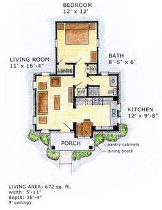 interesting floor plan for a little tiny house! I would probably push the bedroom over a little to the right and put a little terrace/patio in the corner by the living room with some french doors mmmmm