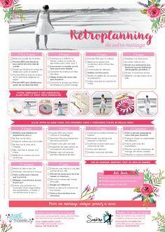 Retroplanning de votre mariage !!! - Portez vos idées - Loire Atlantique - Vendée