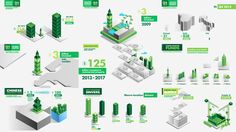 CBRE Animated Infographics https://www.behance.net/gallery/15921655/CBRE-Animated-Infographics
