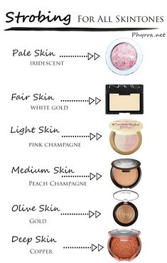 Try the latest makeup trend by picking a highlighter that's right for you!