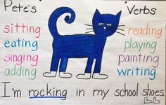 Make an anchor chart with your class.  Have them tell you all of the verbs that Pete does in his new school shoes. Kathy Griffin's Teaching Strategies