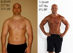 Hitch Fit Online Personal Training Client Craig is One Of The Most Amazing Transformations You Will Ever See http://hitchfit.com/before-afters/man-gets-ripped-abs/ #ripped #Buildmuscle #weightloss #abs #6packabs #fitspo #transform #loseweight #loseinches #musclegain #flex #strong #weightlossprogram #fitnessmodelprogram #inspire #healthy #GetBig #getripped #getstrong #love #amazing #fitness #workout #diet #nutrition #fitnessmodel