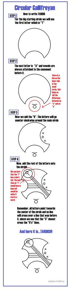 TARDIS, written in Circular Gallifreyan. A step by step tutorial on how to write TARDIS.