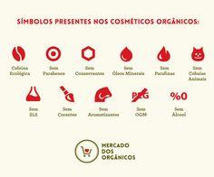 símbolos presentes nas embalagens dos cosméticos orgânicos