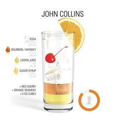 20 Cocktail para preparar en este verano - Friki.net