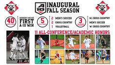 Check out the success of Davidson Athletics in its inaugural fall season in the atlantic 10 Conference