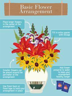 Basic Flower Arrangement