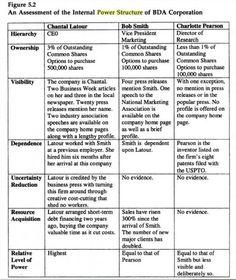 truearth healthy foods case study pdf