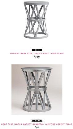 Pottery Barn Kids Jordan Metal Side Table $199  vs Cost Plus World Market Gunmetal Lawford Accent Table $40