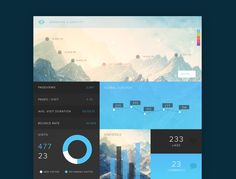 Dribbble - Dashboard-Branding.png by Malte Westedt