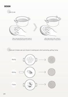 Cooking Pad for the Blind on Behance