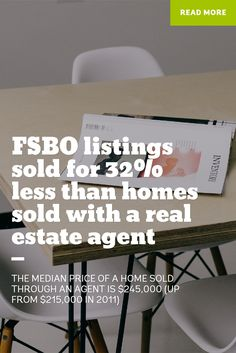 FSBO listings (without a real estate agent) sell for significantly less money.  Click the pic for HUNDREDS of facts about home buyers and sellers.