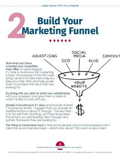 Build A Marketing Funnel