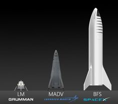 Spacex News, Spacex Rocket, Flight Club, Military Equipment, Space Travel, Spacecraft, Solar System, Spaceships, Rockets