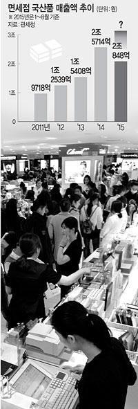 품질의 승리… 면세점 국산품 매출비중 35% 돌파 : 네이버 뉴스